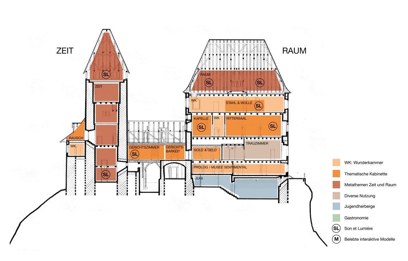 Klein Burg 010