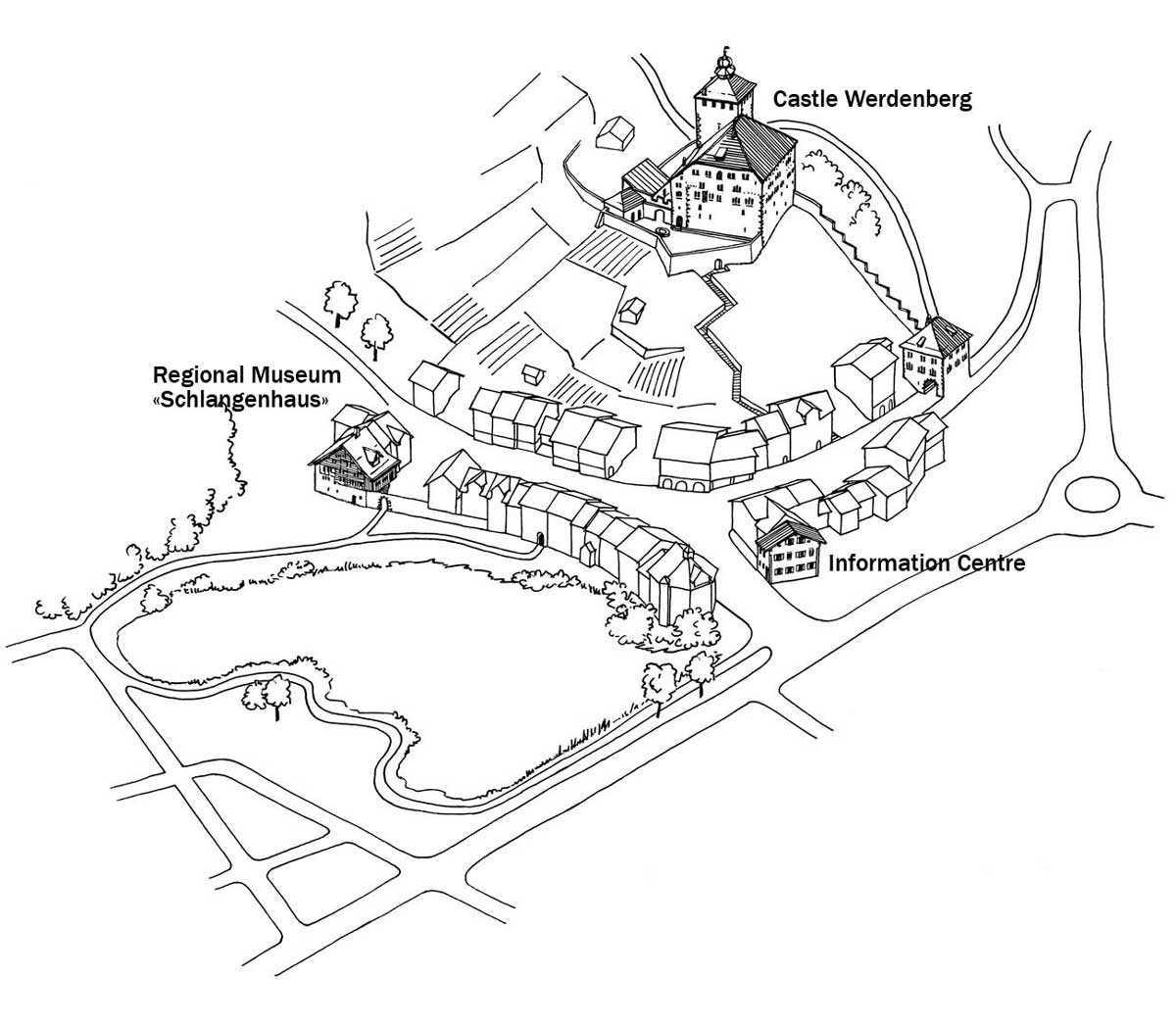 Klein Werdenbergplan
